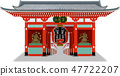 Kaminari gate 47722207