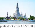 泰國曼谷的鄭王廟(修復工作/ 2018年後) 47726703