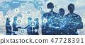 เครือข่ายธุรกิจ 47728391