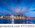 Hong Kong Panorama 47733655