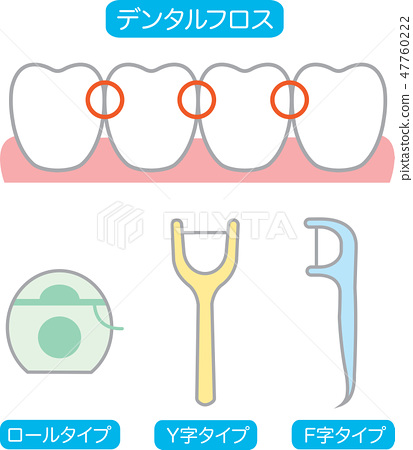 Dental floss and teeth 47760222