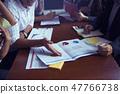 Group business meetings to brainstorm 47766738
