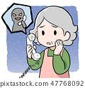 Fraud phone 47768092