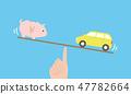 汽車和金錢的平衡圖像 47782664
