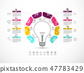 Business Infographic Layout with Data Flow  47783429