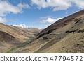 Tanglangla pass ,second heighest pass of the world 47794572