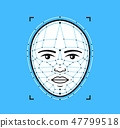 Face ID flat line icon.Face recognition  47799518