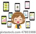 智能手機應用 47803988