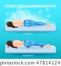 Correct Spine Sleeping Position Vector Banner 47814124