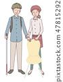 日本環球莊園協會監督材料盲人 47815292