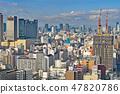 [Osaka city from Tsutenkaku observatory] (High-resolution version) 1 Ebisu East, Naniwa-ku, Osaka-shi, Osaka 47820786