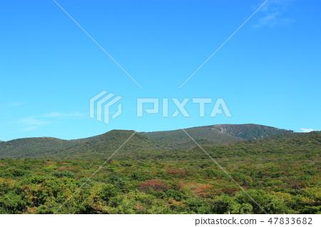 1100고지 습지, 람사르습지, 보호, 47833682