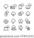 เขียนโปรแกรม,เครือข่าย,เมฆ 47843203