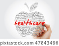Healthcare apple word cloud with marker 47843496