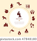 Pottery isolated line icons and vector illustration. Ceramic dishes set and craft. Vector icon set 47848180