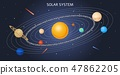 矢量 矢量图 太阳能 47862205
