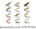 烤鸡肉串烤鸡肉串套餐菜单矢量 47875565