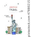 美國世界旅行線圖 47880215