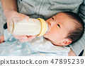 ขวดนมทารกแรกเกิดข้อแก้ตัว 47895239