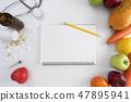 Healthy eating plan Diet Plan  weight loss diet  47895941