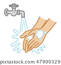 Hand wash concept art white back 47900329