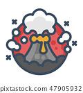 화산, 분화, 용암 47905932