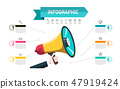 Infographic Announcement Concept with Megaphone 47919424