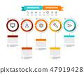 Modern Data Flow Chart. Circle Vector Presentation 47919428