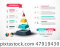 Infographic Vector Design with Pyramid 47919430