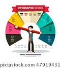 Infographic Design with Man Holding Big Pencil 47919431