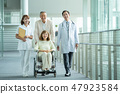 Medical hospital medical image 47923584