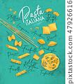 Pasta italiana poster turquoise 47926616