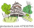 Akita-shi, Akita prefecture / Kubota castle 47930705