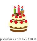 生日·生日蛋糕圖(7歲) 47931834
