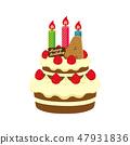 生日·生日蛋糕圖(4歲) 47931836