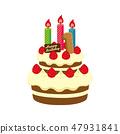 生日·生日蛋糕圖(1歲) 47931841