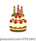 生日·生日蛋糕圖(2歲) 47931842