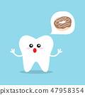 Causes of caries. 47958354