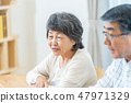 การให้คำปรึกษาอาวุโสคู่ประกันการปรับปรุงจุดสิ้นสุดของชีวิต 47971329