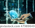 Internet Server Programming Technology Concept 47989649