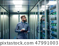 IT engineer with tablet in server room 47991003