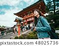 京都 亞洲 亞洲人 48025736