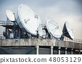 Satellite dish antennas mounted on the roof 48053129