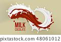 Milk Chocolate Splash Vector. Splashing Ingredient. Natural Chocolate Beverage. Milky Vocktail 48061012