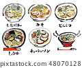 Ramen Vector type Various sets Ramen set Handwriting Hand-drawn writing brush Drawing 48070128