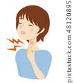 喉嚨痛 48120895