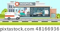 Hospital and Ambulance Flat Vector Illustration 48166936