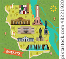 Sightseeing landmarks map of Rosario in Argentina 48221920