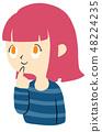 思考(女孩) 48224235