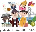 Shikoku Travel 48232879